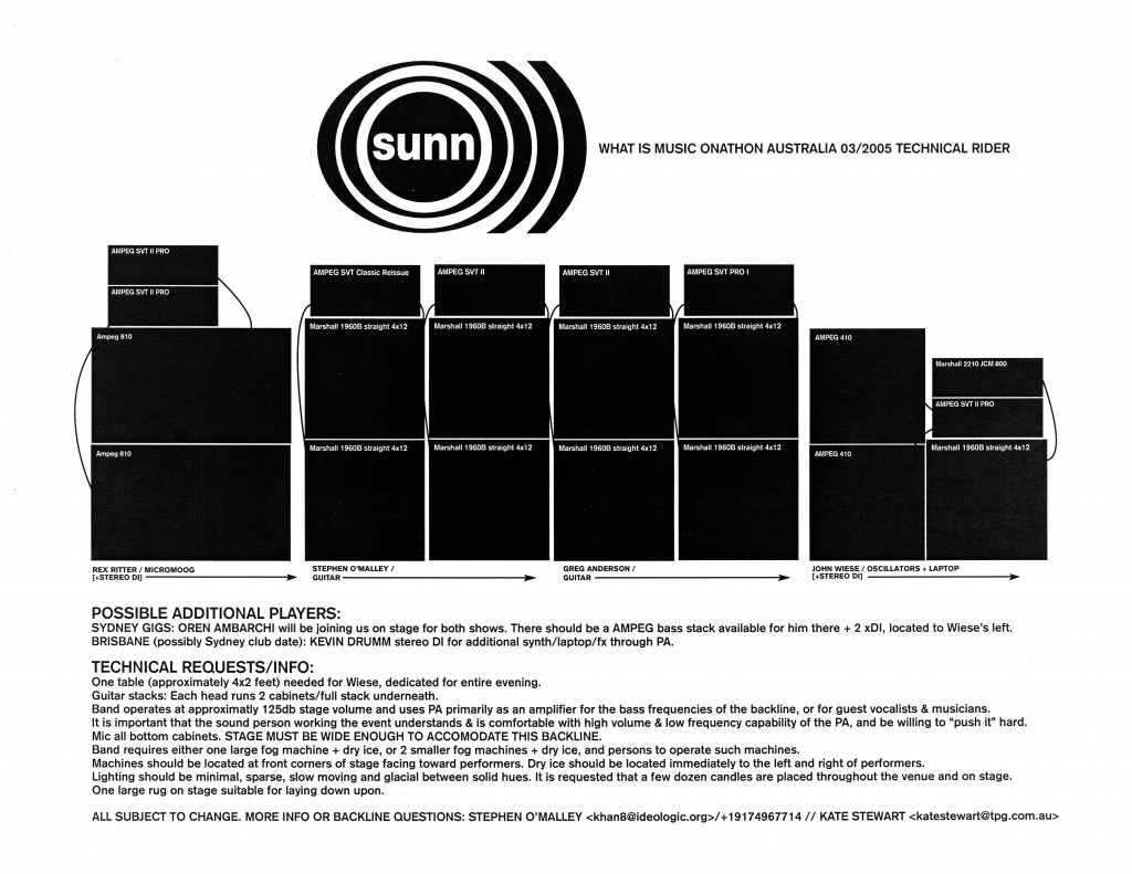 Sunn O)))   Brain Tangle   Page 2